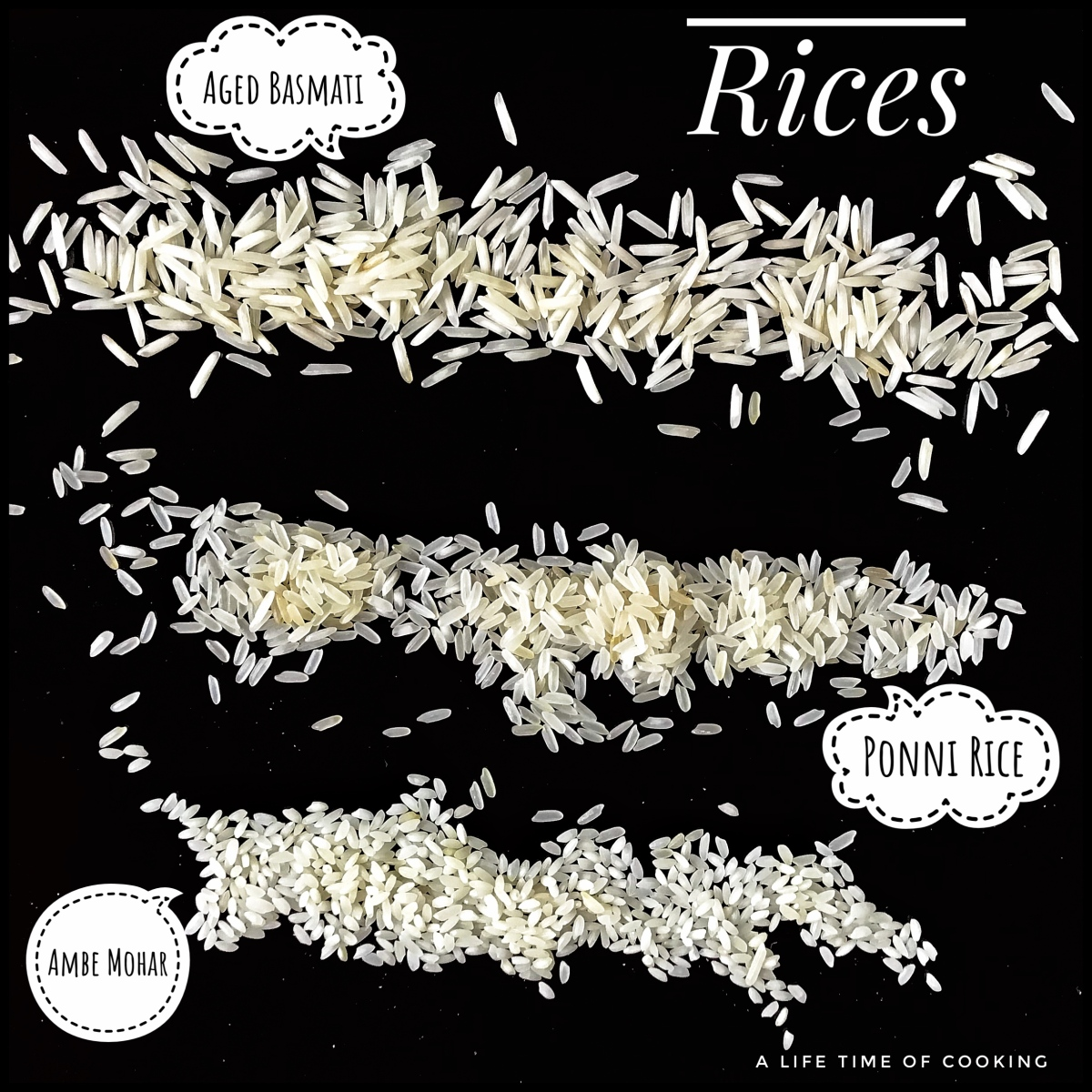 Ingredients: What is the Difference Between Different Rices?